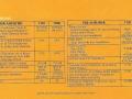 marantz-1060-c-1060-1120-specs